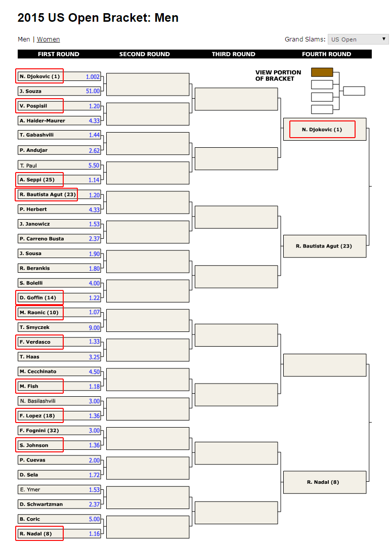 01(2015-US-Open-Bracket-and-Draw)