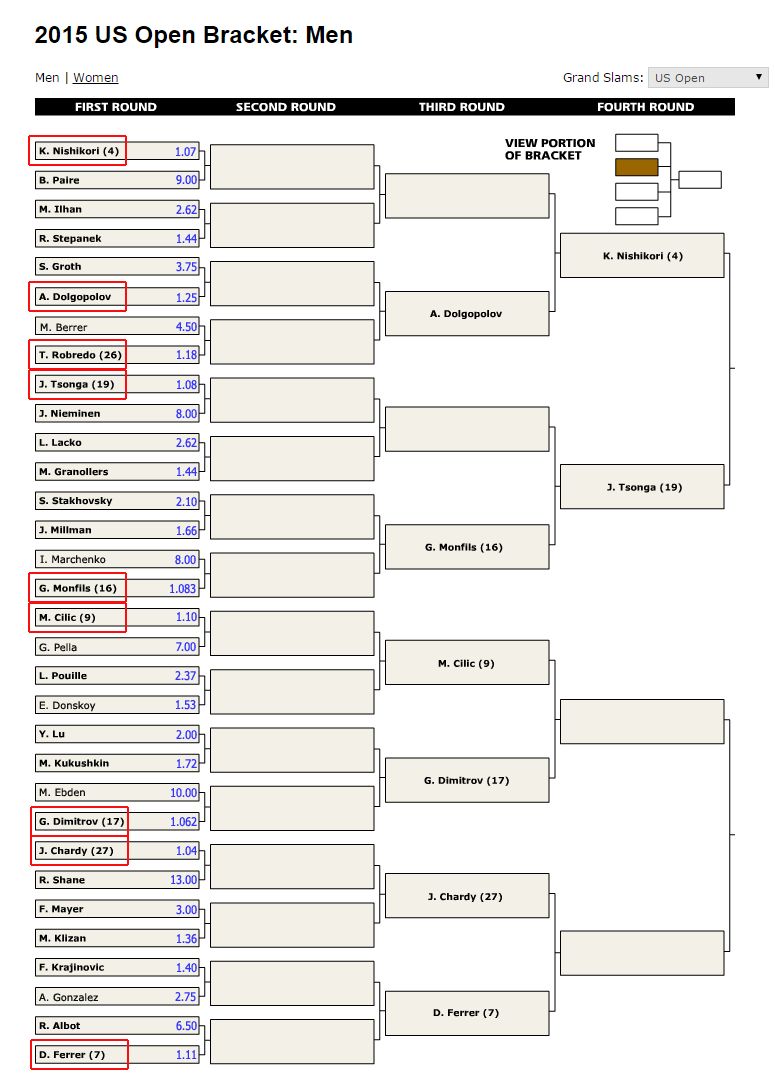 02(2015-US-Open-Bracket-and-Draw)