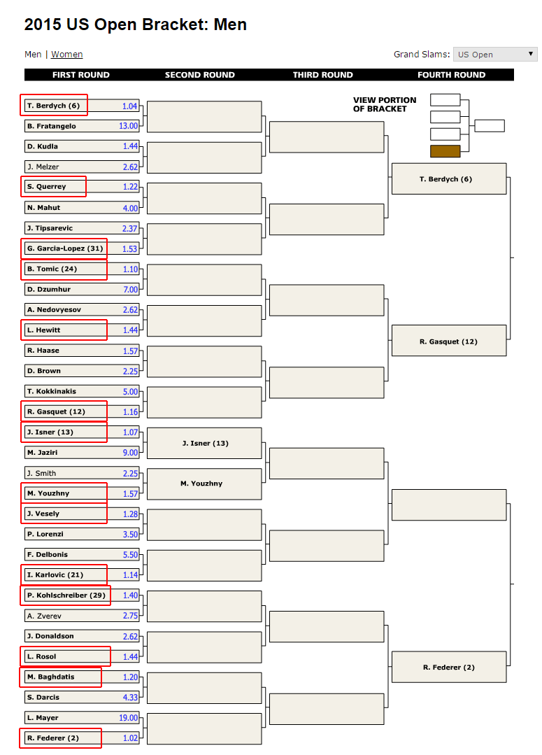 04(2015-US-Open-Bracket-and-Draw)